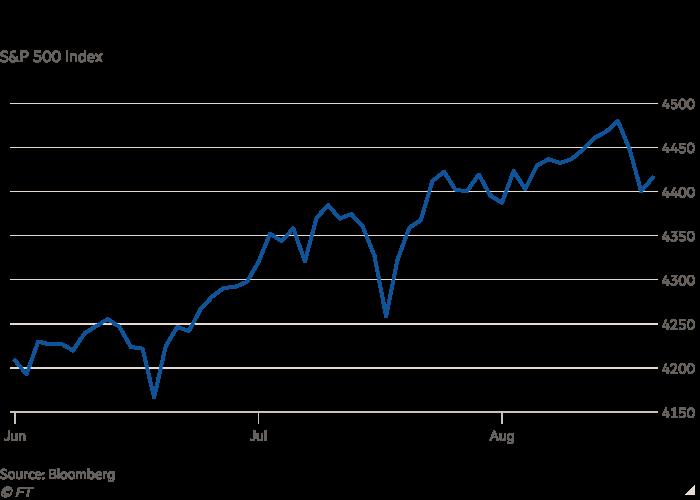 Line chart of S&P 500 Index showing Delta variant dampens economic outlook